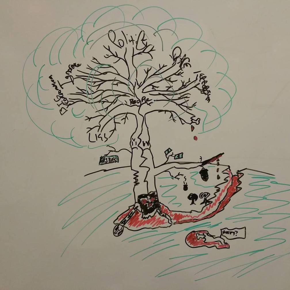 Robert J. S. T. McCartney's doodle of a corrupted tree on a whiteboard.